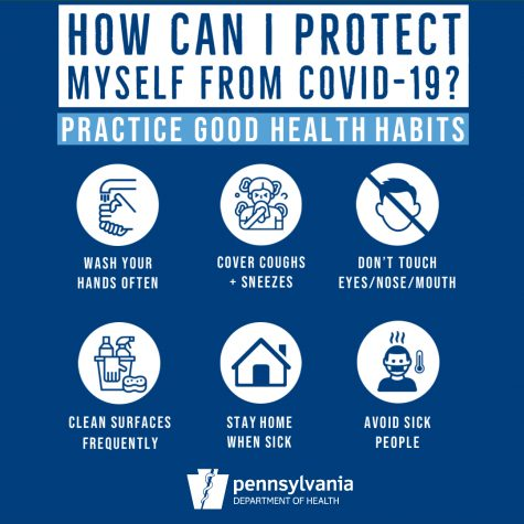 COVID-19 Prevention Tips